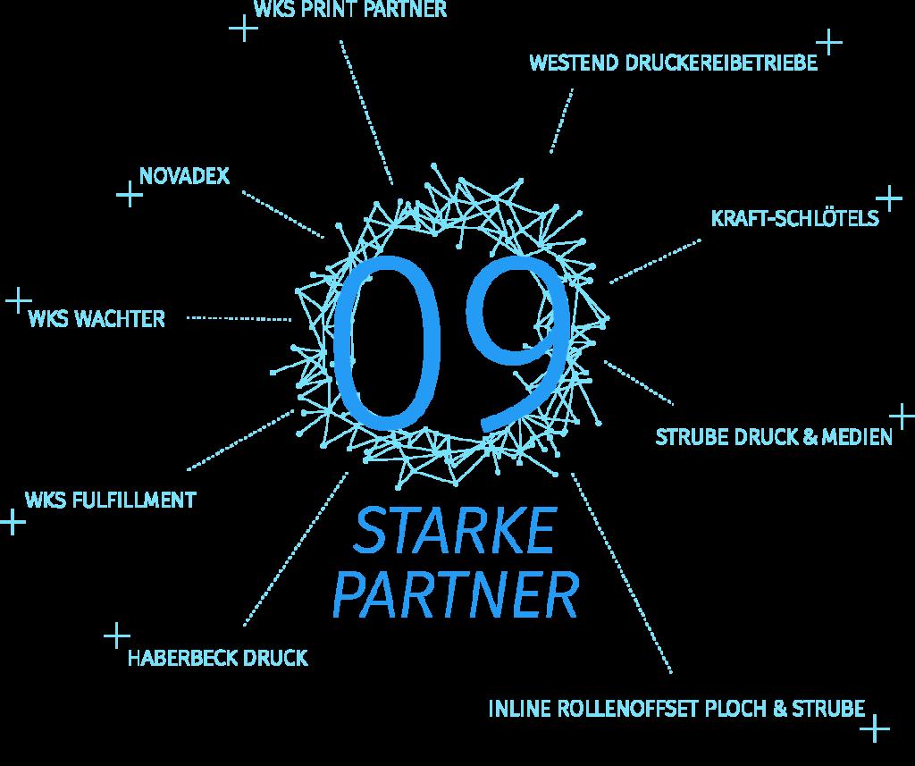 WKS-Unternehmen-neun-starke-Partner